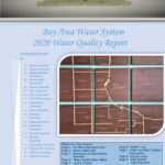 Water_Quality_2020